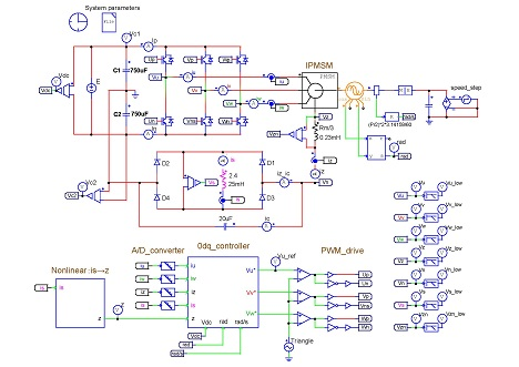 三相インバータ1台のみによるIPMモータドライブと零相電流制御の回路シミュレーション