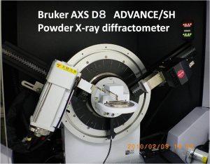 Bruker-X-ray