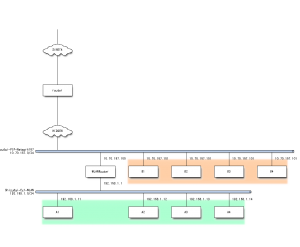 ex1room-network
