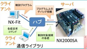 nx2000fa